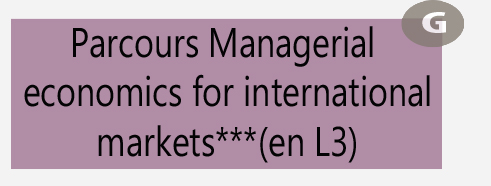 licence-economie-gestion-anglais